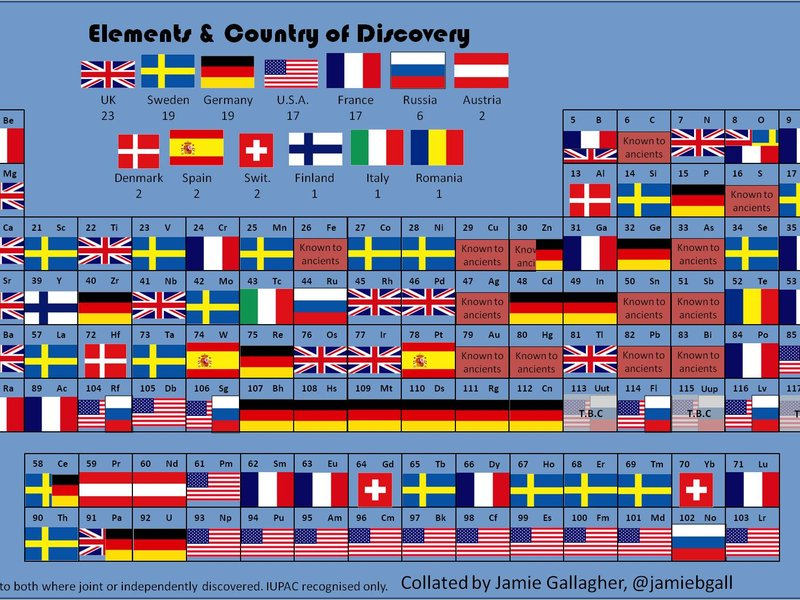 The periodic table of elemental discoveries smart news for Periodic table 85