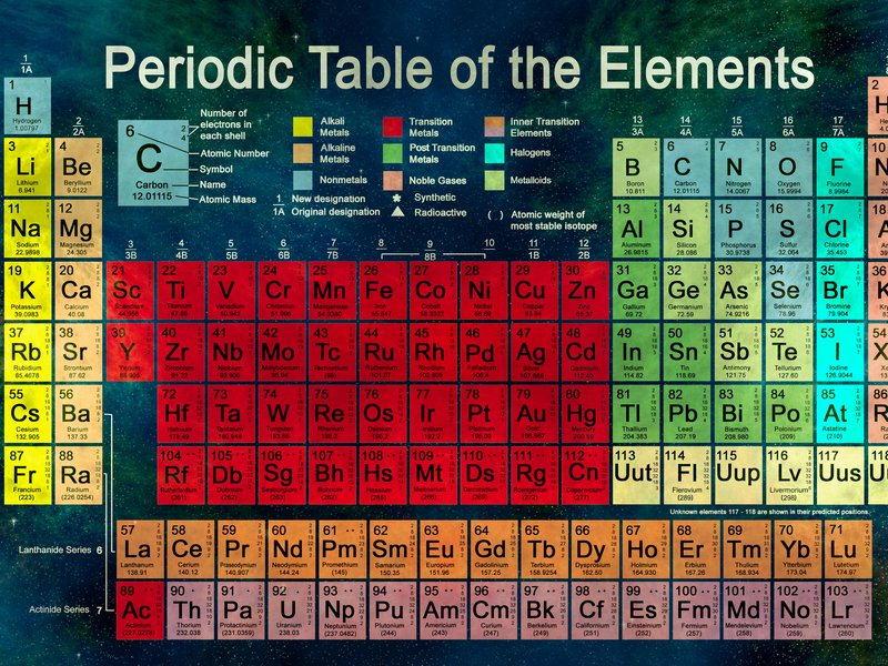 Periodic table biology for Periodic table 85