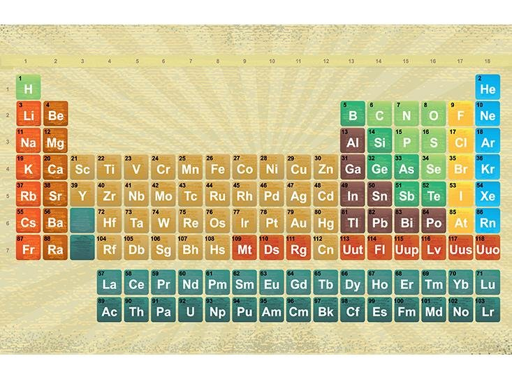 When will we reach the end of the periodic table for Periodic table at 85