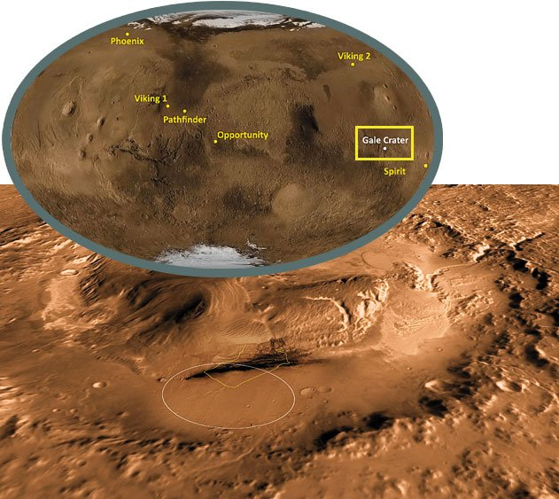 How Things Work: Dropping in on Mars   How Things Work ...