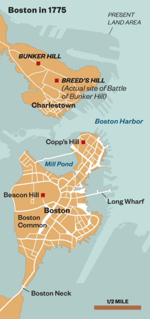 An analysis of the battle on breeds hill and the bunker hill